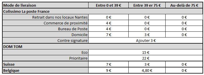Scrapbooking frais de port pour votre commande srapbooking france suisse - Thomann frais de port gratuit ...